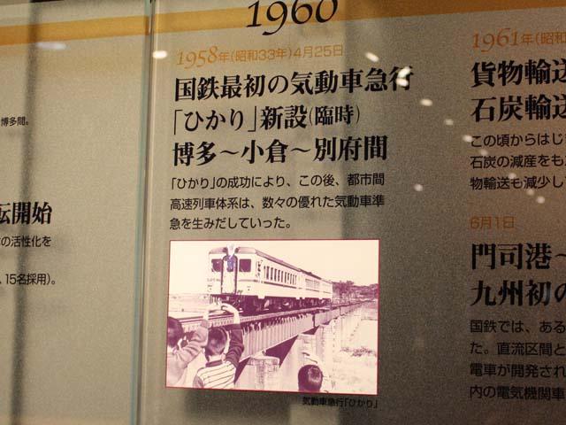 九州鉄道記念館展示