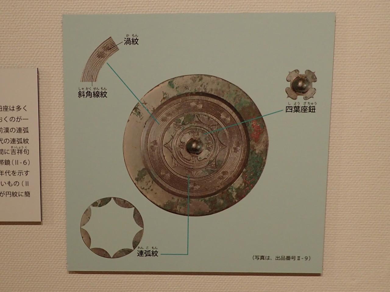 連弧紋鏡@川崎市市民ミュージアム「古鏡 その神秘の力」展